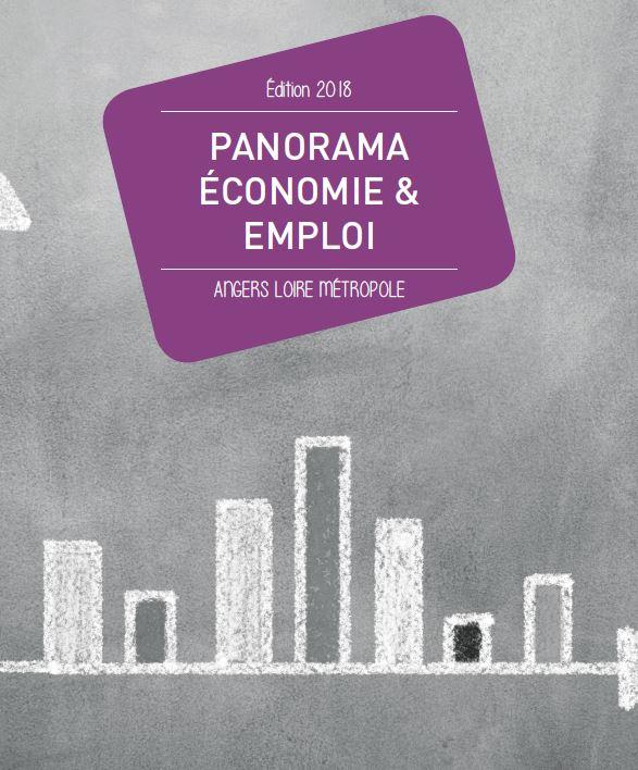 Panorama économie et emploi